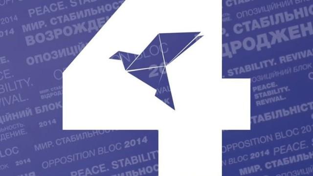 «Оппозиционный блок» зарегистрировал своих кандидатов в ЦИК