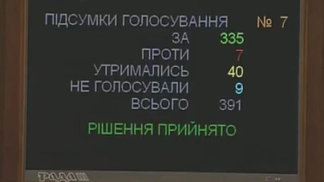 ВЕСТИ ОДЕССА ФЛЕШ за 2 июня 2016 года 16:00