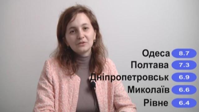 Одесса — город с наилучшим финансовым состоянием