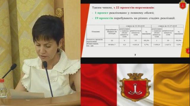 Проекты Одессы: «Здоровые дети — здоровая нация»